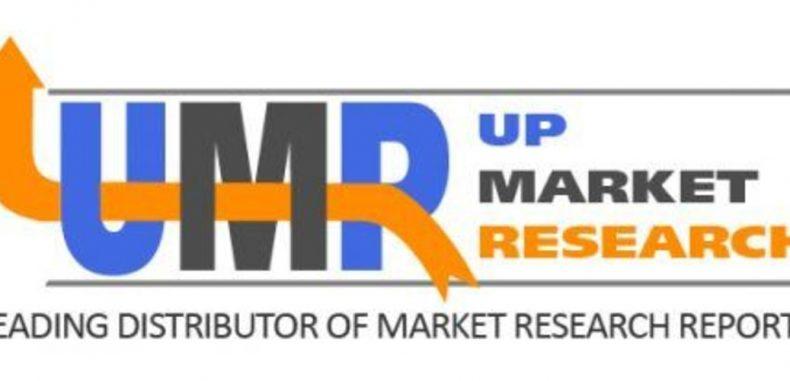 Global Electric Scissor Lifts Market